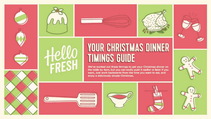 The Hello Fresh Ultimate Christmas Dinner Cheat Sheet