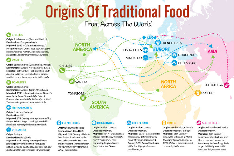 Food map showing the origins of traditional food from across the world