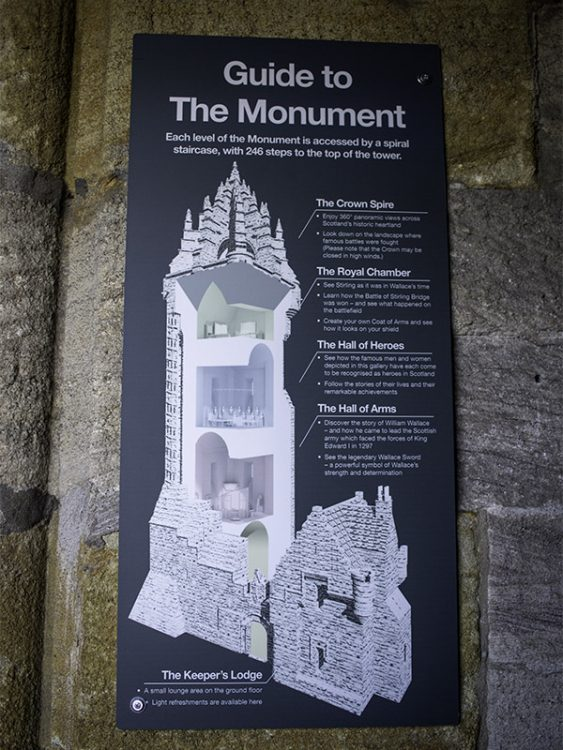 Photograph of the guide to the National Wallace Monument, showing the different rooms inside the tower